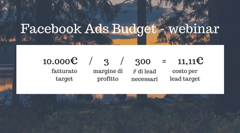 Facebook Ad Budget - webinar