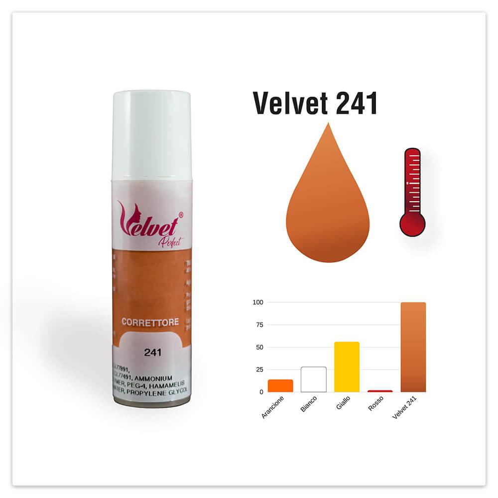 velvet-gallery-3